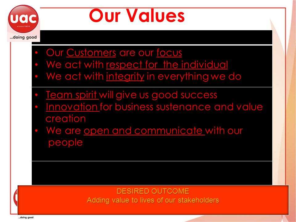 Our Values 42 Our Customers are our focus We act with respect for the individual We act with integrity in everything we do Team spirit will give us go