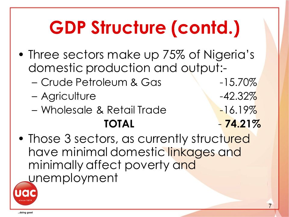 GDP Structure (contd.) Three sectors make up 75% of Nigerias domestic production and output:- –Crude Petroleum & Gas -15.70% –Agriculture -42.32% –Who