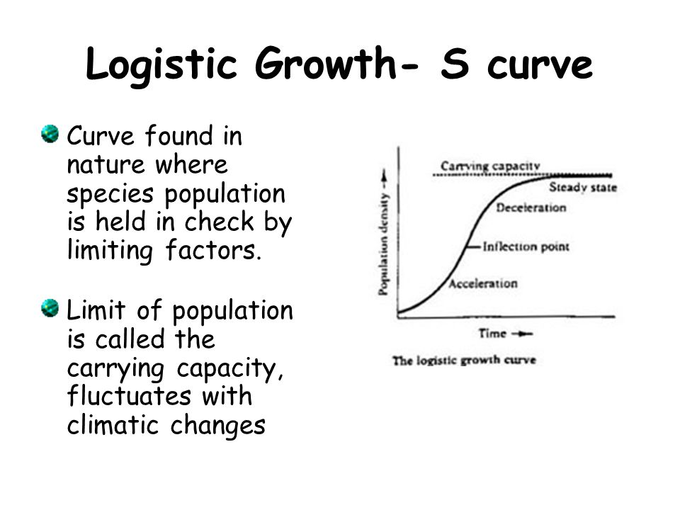 Logistic Growth- S curve Curve found in nature where species population is held in check by limiting factors. Limit of population is called the carryi