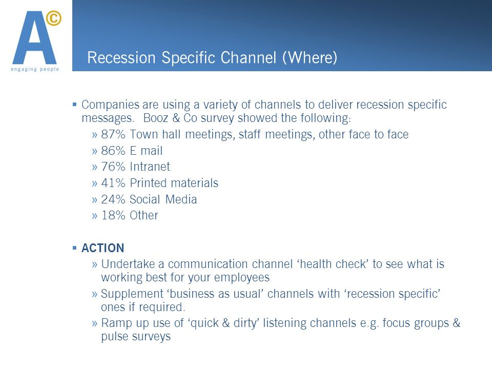Recession Specific Channel (Where) Companies are using a variety of channels to deliver recession specific messages. Booz & Co survey showed the follo