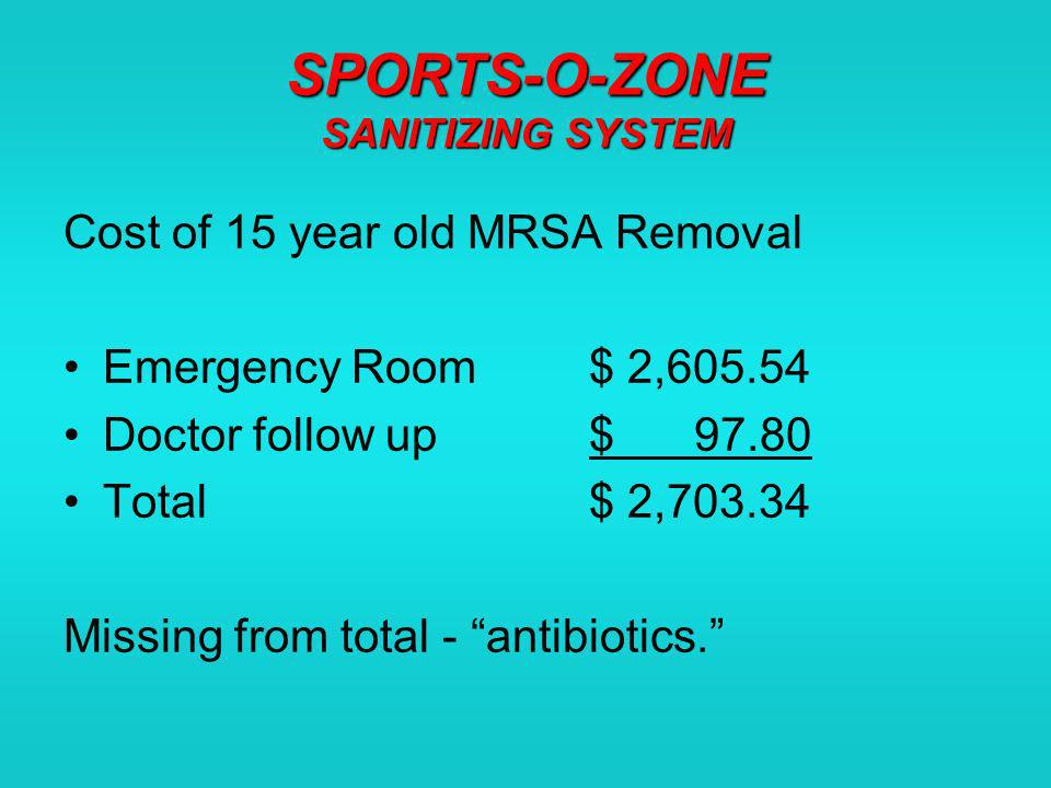SPORTS-O-ZONE SANITIZING SYSTEM Cost of 15 year old MRSA Removal Emergency Room $ 2,605.54 Doctor follow up$ 97.80 Total$ 2,703.34 Missing from total - antibiotics.