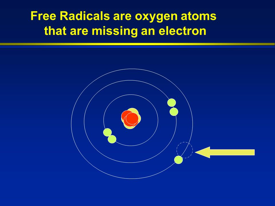 Free Radicals are oxygen atoms that are missing an electron