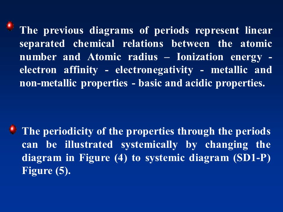 The periodicity of the properties through the periods can be illustrated systemically by changing the diagram in Figure (4) to systemic diagram (SD1-P