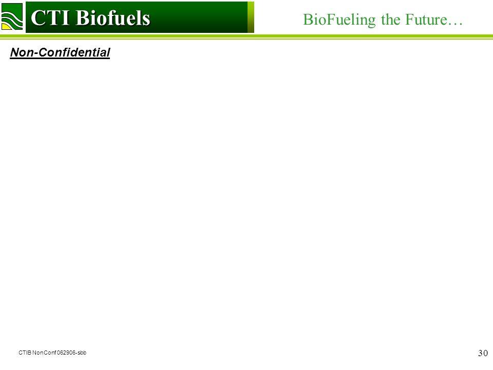 CTI Biofuels BioFueling the Future… Non-Confidential CTI Biofuels CTIB NonConf 062906-sbb 30