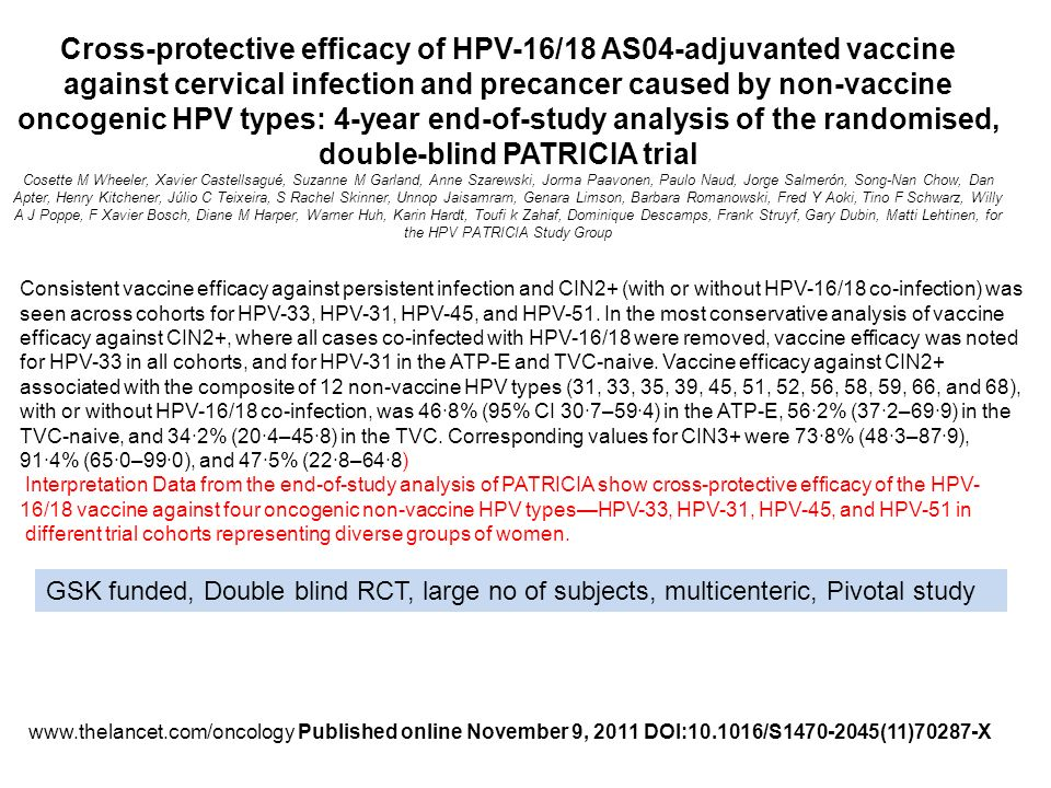 Cross-protective efficacy of HPV-16/18 AS04-adjuvanted vaccine against cervical infection and precancer caused by non-vaccine oncogenic HPV types: 4-year end-of-study analysis of the randomised, double-blind PATRICIA trial Cosette M Wheeler, Xavier Castellsagué, Suzanne M Garland, Anne Szarewski, Jorma Paavonen, Paulo Naud, Jorge Salmerón, Song-Nan Chow, Dan Apter, Henry Kitchener, Júlio C Teixeira, S Rachel Skinner, Unnop Jaisamrarn, Genara Limson, Barbara Romanowski, Fred Y Aoki, Tino F Schwarz, Willy A J Poppe, F Xavier Bosch, Diane M Harper, Warner Huh, Karin Hardt, Toufi k Zahaf, Dominique Descamps, Frank Struyf, Gary Dubin, Matti Lehtinen, for the HPV PATRICIA Study Group Consistent vaccine efficacy against persistent infection and CIN2+ (with or without HPV-16/18 co-infection) was seen across cohorts for HPV-33, HPV-31, HPV-45, and HPV-51.