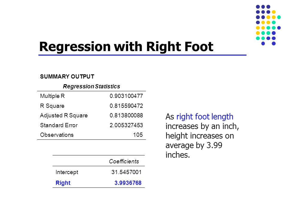 Regression with Right Foot SUMMARY OUTPUT Regression Statistics Multiple R0.903100477 R Square0.815590472 Adjusted R Square0.813800088 Standard Error2