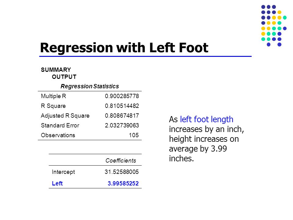 Regression with Left Foot SUMMARY OUTPUT Regression Statistics Multiple R0.900285778 R Square0.810514482 Adjusted R Square0.808674817 Standard Error2.