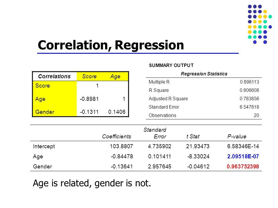 Correlation, Regression Correlations ScoreAge Score1 Age-0.89811 Gender-0.13110.1406 SUMMARY OUTPUT Regression Statistics Multiple R0.898113 R Square0