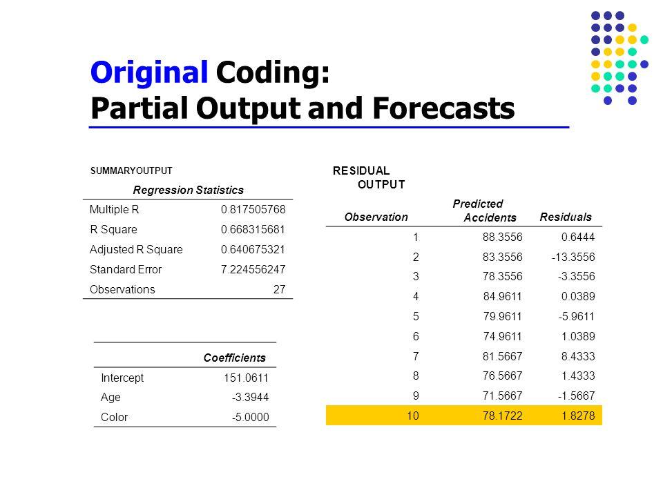 Original Coding: Partial Output and Forecasts SUMMARYOUTPUT Regression Statistics Multiple R0.817505768 R Square0.668315681 Adjusted R Square0.6406753