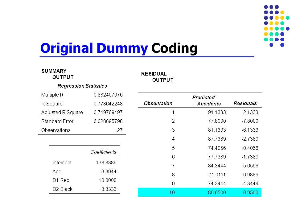 Original Dummy Coding SUMMARY OUTPUT Regression Statistics Multiple R0.882407076 R Square0.778642248 Adjusted R Square0.749769497 Standard Error6.0288