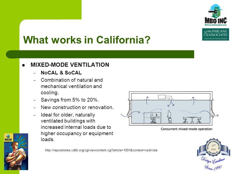 What works in California? MIXED-MODE VENTILATION – NoCAL & SoCAL – Combination of natural and mechanical ventilation and cooling. – Savings from 5% to
