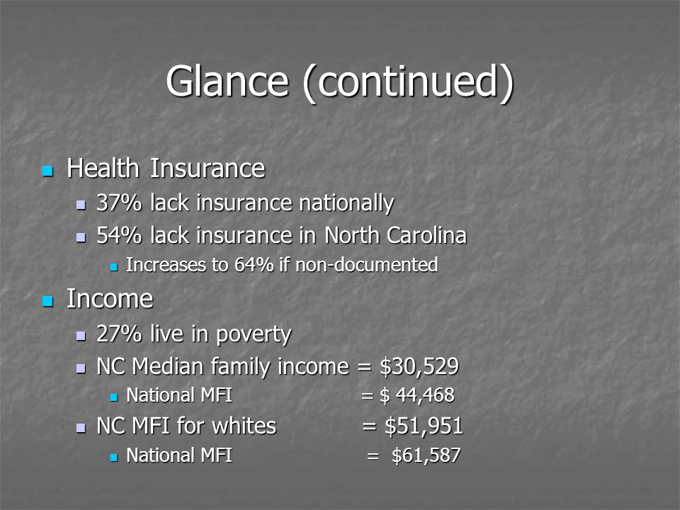 Glance (continued) Health Insurance Health Insurance 37% lack insurance nationally 37% lack insurance nationally 54% lack insurance in North Carolina 54% lack insurance in North Carolina Increases to 64% if non-documented Increases to 64% if non-documented Income Income 27% live in poverty 27% live in poverty NC Median family income = $30,529 NC Median family income = $30,529 National MFI = $ 44,468 National MFI = $ 44,468 NC MFI for whites = $51,951 NC MFI for whites = $51,951 National MFI = $61,587 National MFI = $61,587