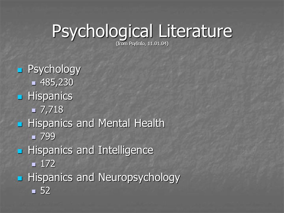 Psychological Literature (from PsyInfo, 11.01.04) Psychology Psychology 485,230 485,230 Hispanics Hispanics 7,718 7,718 Hispanics and Mental Health Hispanics and Mental Health 799 799 Hispanics and Intelligence Hispanics and Intelligence 172 172 Hispanics and Neuropsychology Hispanics and Neuropsychology 52 52