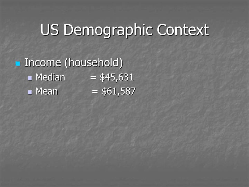 US Demographic Context Income (household) Income (household) Median= $45,631 Median= $45,631 Mean = $61,587 Mean = $61,587
