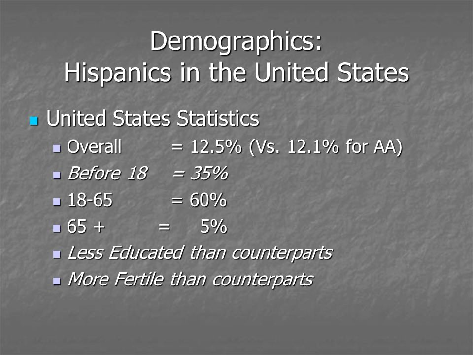 Demographics: Hispanics in the United States United States Statistics United States Statistics Overall = 12.5% (Vs. 12.1% for AA) Overall = 12.5% (Vs.