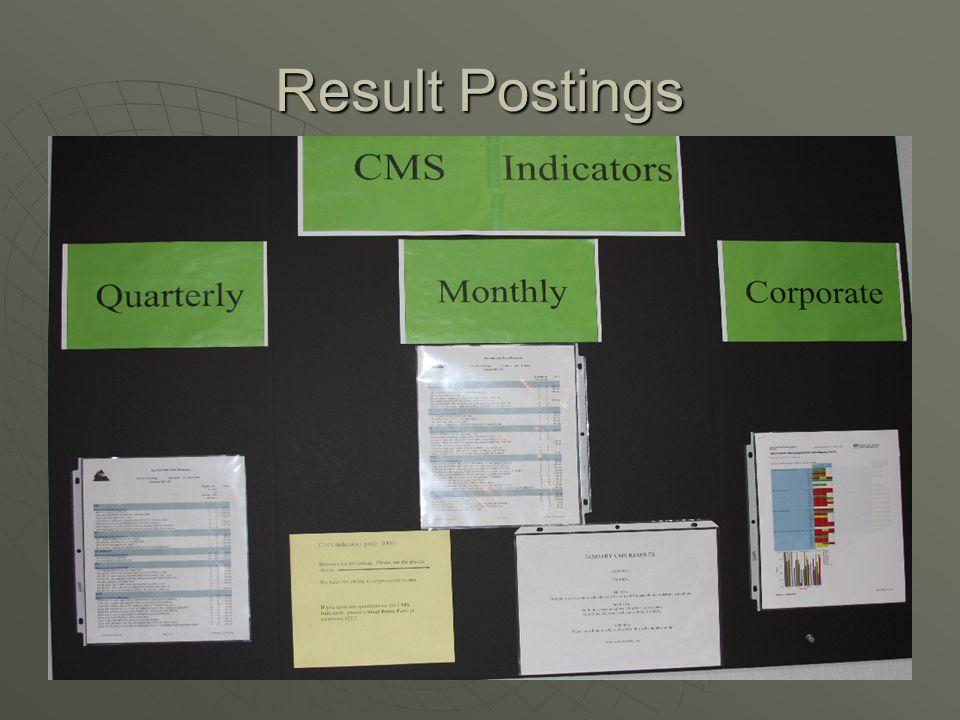 Result Postings