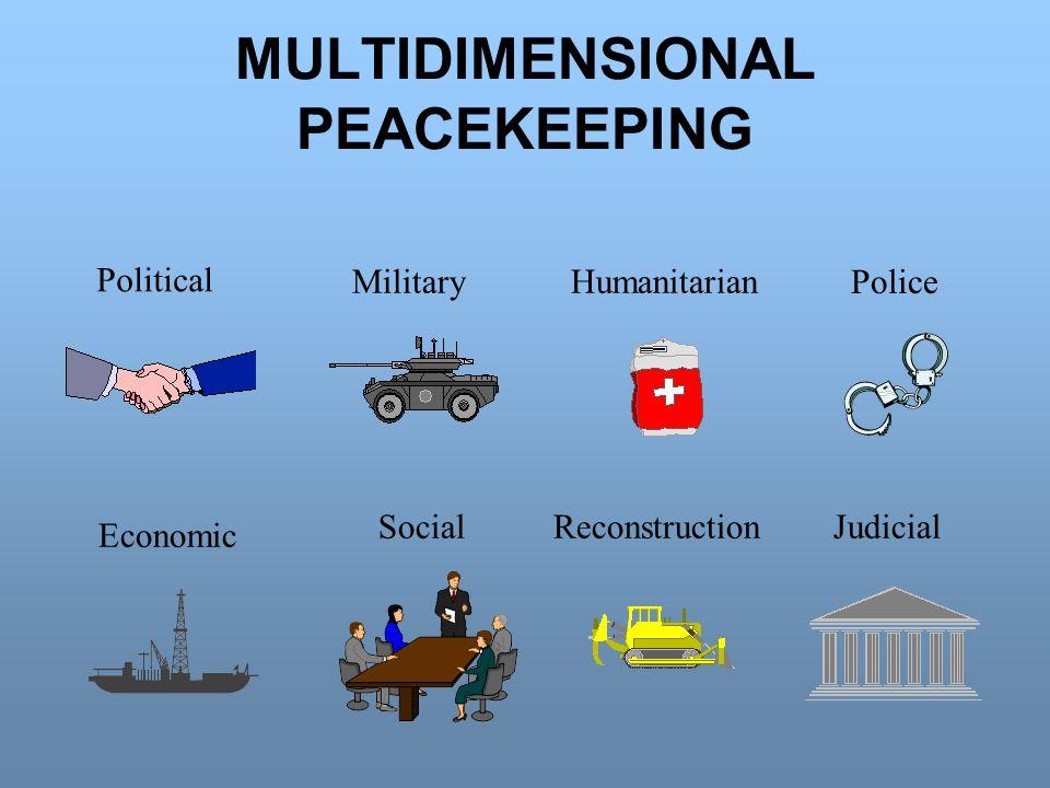 MULTIDIMENSIONAL PEACEKEEPING Political Humanitarian Economic JudicialReconstructionSocial Military Police