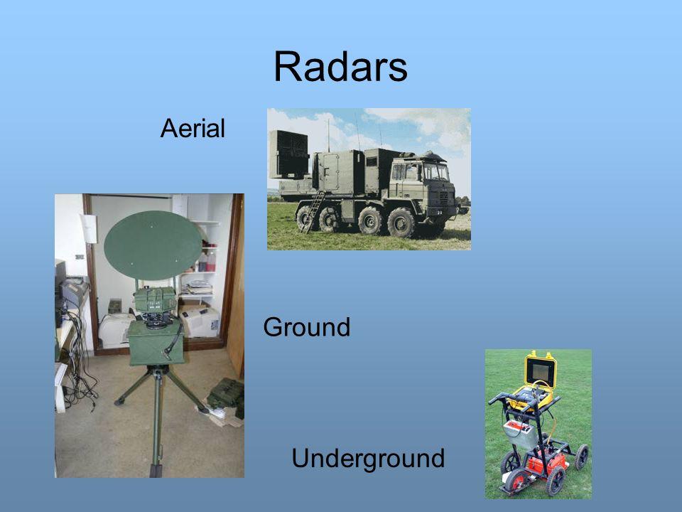 Radars Ground Aerial Underground