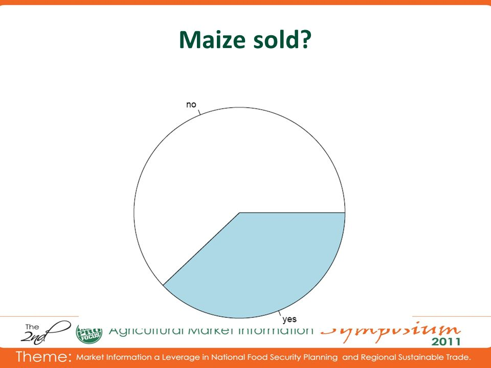 Maize sold?