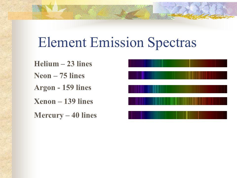 Element Emission Spectras Helium – 23 lines Neon – 75 lines Argon - 159 lines Xenon – 139 lines Mercury – 40 lines