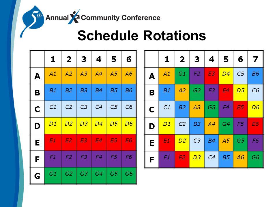Schedule Rotations 123456 A A1A2A3A4A5A6 B B1B2B3B4B5B6 C C1C2C3C4C5C6 D D1D2D3D4D5D6 E E1E2E3E4E5E6 F F1F2F3F4F5F6 G G1G2G3G4G5G6 1234567 A A1G1F2E3D4C5B6 B B1A2G2F3E4D5C6 C C1B2A3G3F4E5D6 D D1C2B3A4G4F5E6 E E1D2C3B4A5G5F6 F F1E2D3C4B5A6G6