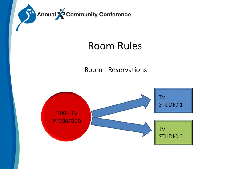 Room Rules Room - Reservations TV STUDIO 1 TV STUDIO TV Production
