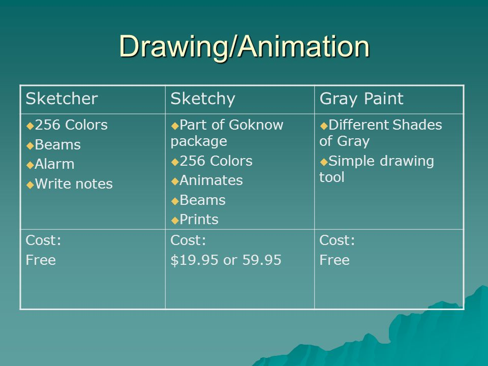 Drawing/Animation SketcherSketchyGray Paint 256 Colors Beams Alarm Write notes Part of Goknow package 256 Colors Animates Beams Prints Different Shades of Gray Simple drawing tool Cost: Free Cost: $19.95 or Cost: Free