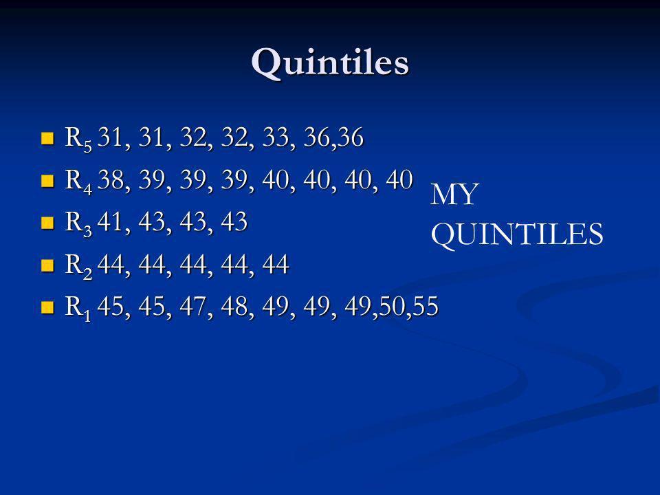 Quintiles R 5 31, 31, 32, 32, 33, 36,36 R 5 31, 31, 32, 32, 33, 36,36 R 4 38, 39, 39, 39, 40, 40, 40, 40 R 4 38, 39, 39, 39, 40, 40, 40, 40 R 3 41, 43, 43, 43 R 3 41, 43, 43, 43 R 2 44, 44, 44, 44, 44 R 2 44, 44, 44, 44, 44 R 1 45, 45, 47, 48, 49, 49, 49,50,55 R 1 45, 45, 47, 48, 49, 49, 49,50,55 MY QUINTILES