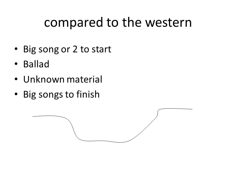 compared to the western Big song or 2 to start Ballad Unknown material Big songs to finish