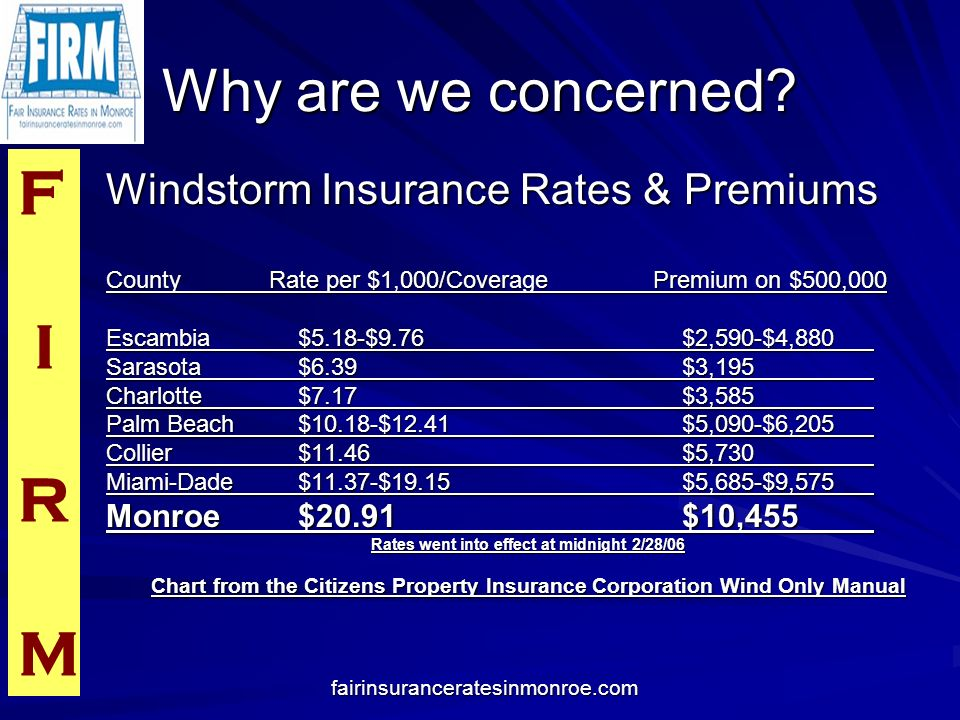 F I R M fairinsuranceratesinmonroe.com Why are we concerned? Windstorm Insurance Rates & Premiums County Rate per $1,000/Coverage Premium on $500,000