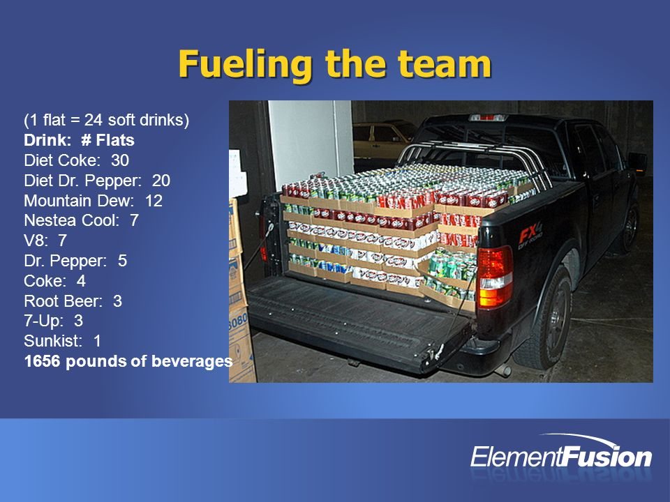 Fueling the team (1 flat = 24 soft drinks) Drink: # Flats Diet Coke: 30 Diet Dr.