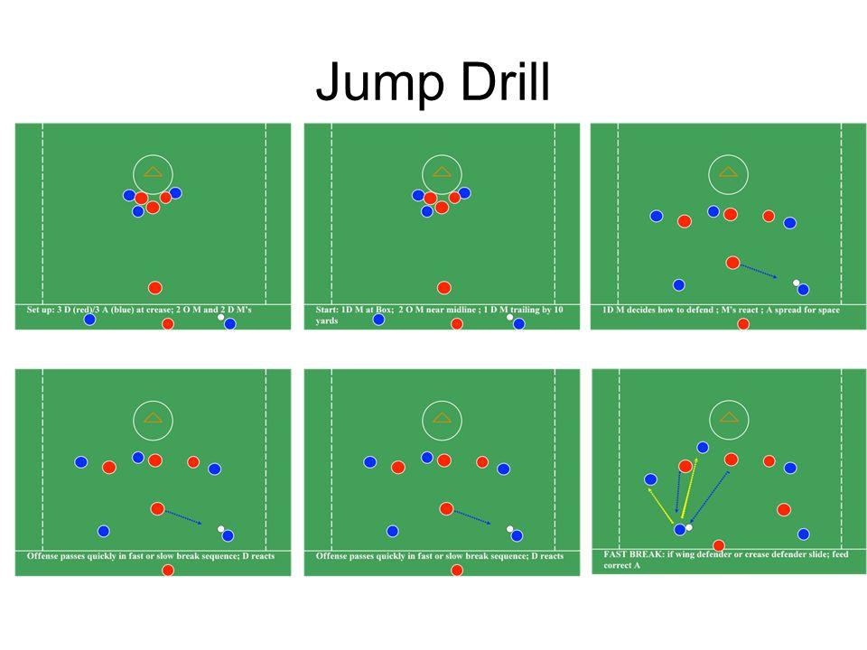 Jump Drill cont