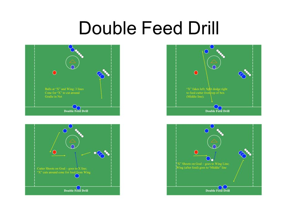 Maze Drill Purpose of the Maze Drill is to pass and throw over a good distance Utilize both hands during this drill by catching with one hand; throwing with the other Switch directions of the ball to work on either hand