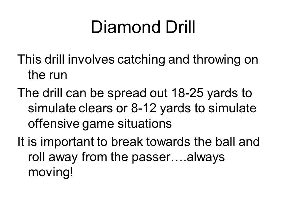 Diamond Drill