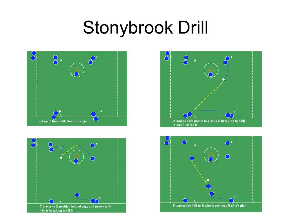 Stonybrook Drill cont