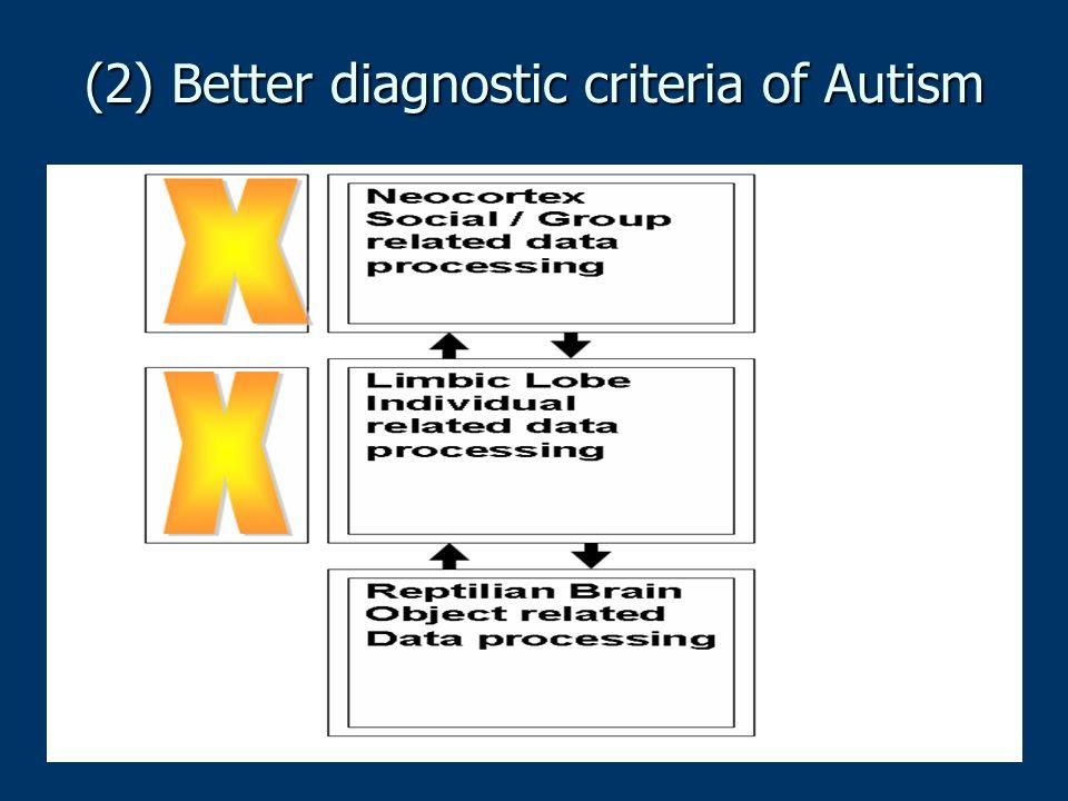 (2) Better diagnostic criteria of Autism