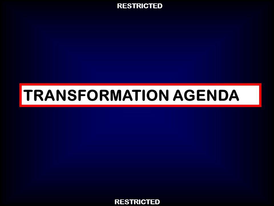 TRANSFORMATION AGENDA