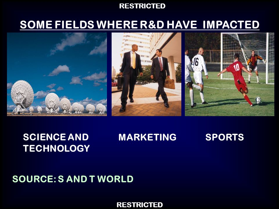 SOME FIELDS WHERE R&D HAVE IMPACTED SOURCE: S AND T WORLD MARKETING SCIENCE AND TECHNOLOGY SPORTS