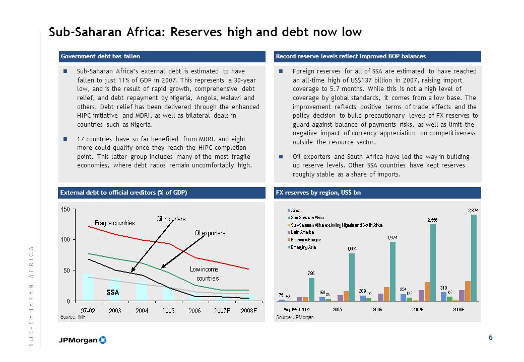 S U B - S A H A R A N A F R I C AS U B - S A H A R A N A F R I C A 5 Sub-Saharan Africa: External balances are looking healthier Rising commodity prices and comprehensive debt relief have ignited private interest in investing in SSA, after several decades of isolation.
