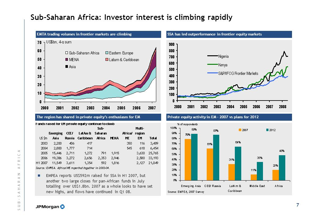 S U B - S A H A R A N A F R I C AS U B - S A H A R A N A F R I C A 6 Sub-Saharan Africa: Reserves high and debt now low Foreign reserves for all of SSA are estimated to have reached an all-time high of US$137 billion in 2007, raising import coverage to 5.7 months.