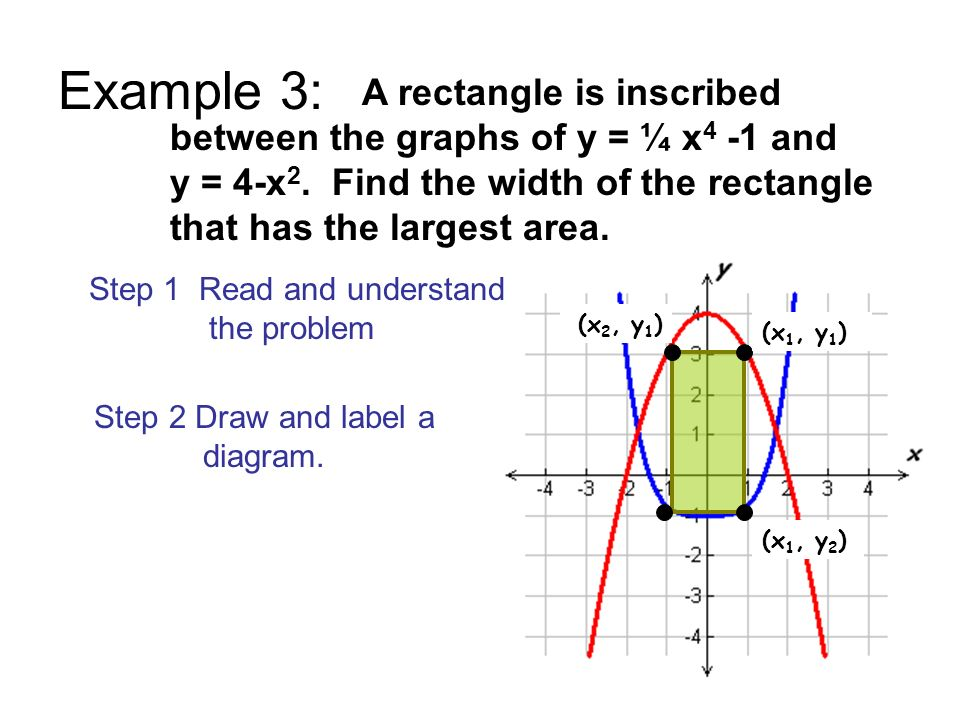 Example 3: Step 2 Draw and label a diagram. A rectangle is inscribed between the graphs of y = ¼ x 4 -1 and y = 4-x 2. Find the width of the rectangle