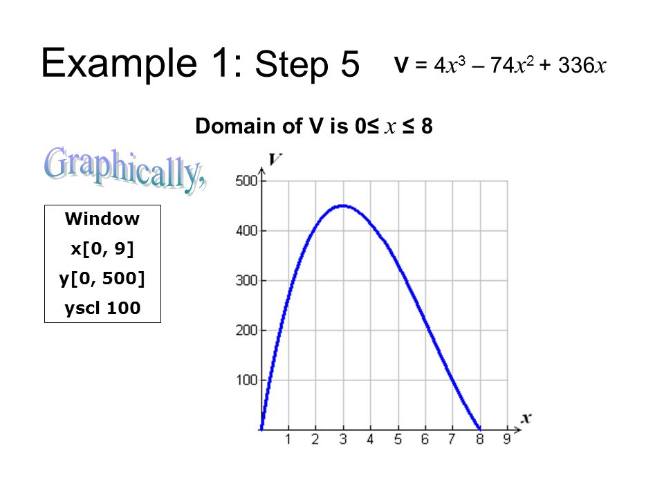 Example 1: Step 5 Domain of V is 0 x 8 Window x[0, 9] y[0, 500] yscl 100 V = 4 x 3 – 74 x 2 + 336 x