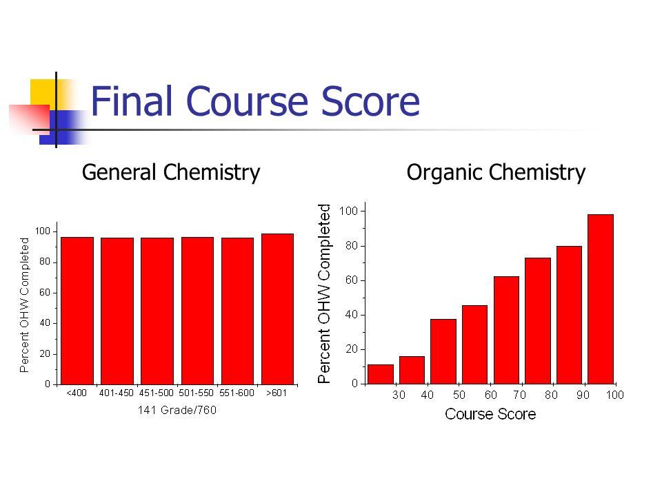 General ChemistryOrganic Chemistry