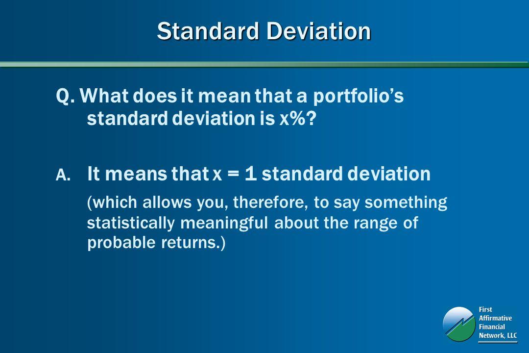 Q. What does it mean that a portfolios standard deviation is x%.