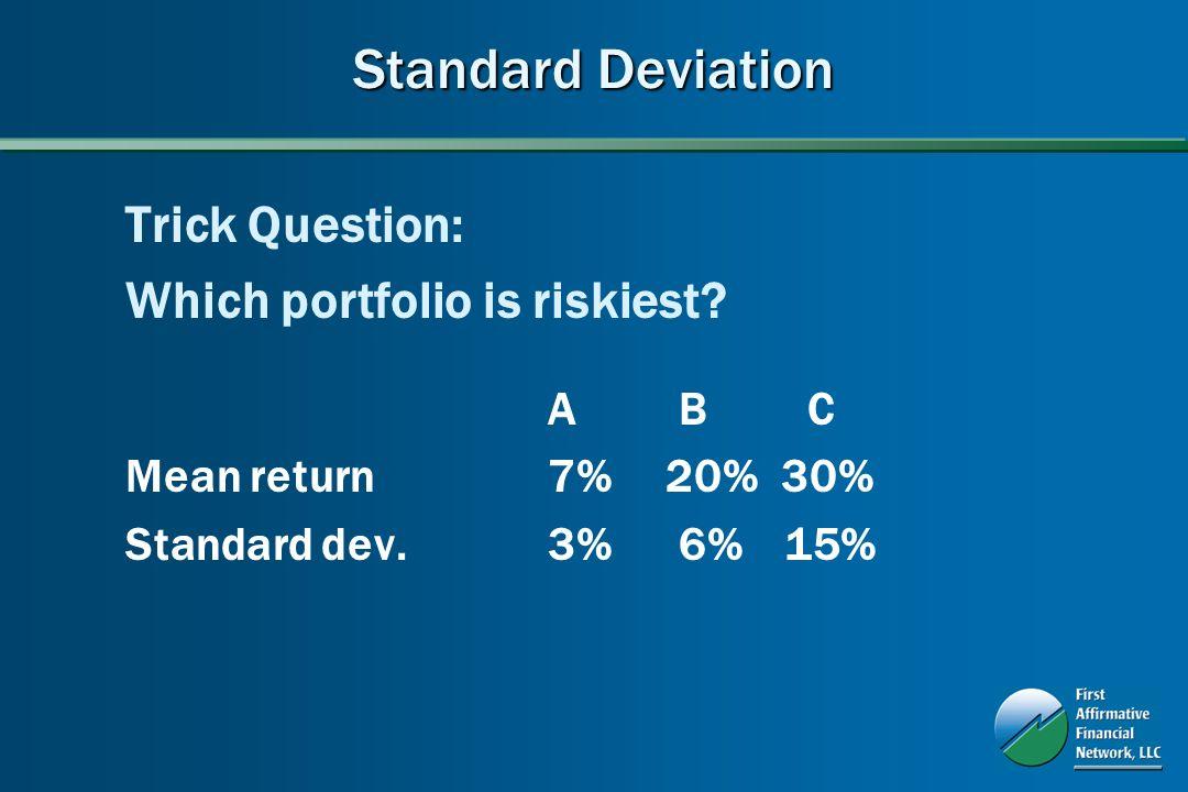 Standard Deviation Trick Question: Which portfolio is riskiest? A B C Mean return7% 20% 30% Standard dev.3% 6% 15%