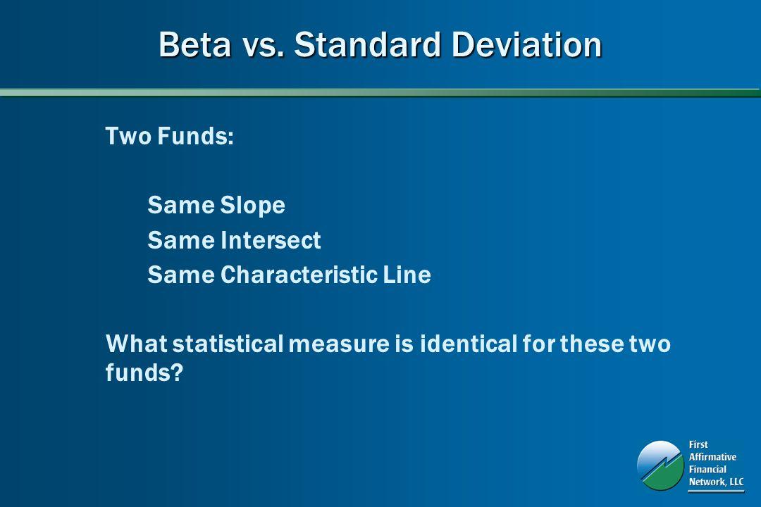 Beta vs.