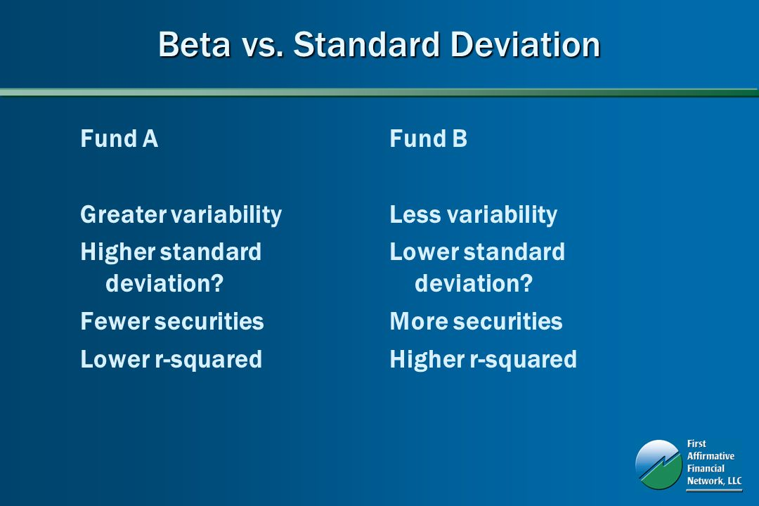Beta vs. Standard Deviation Fund A Greater variability Higher standard deviation.
