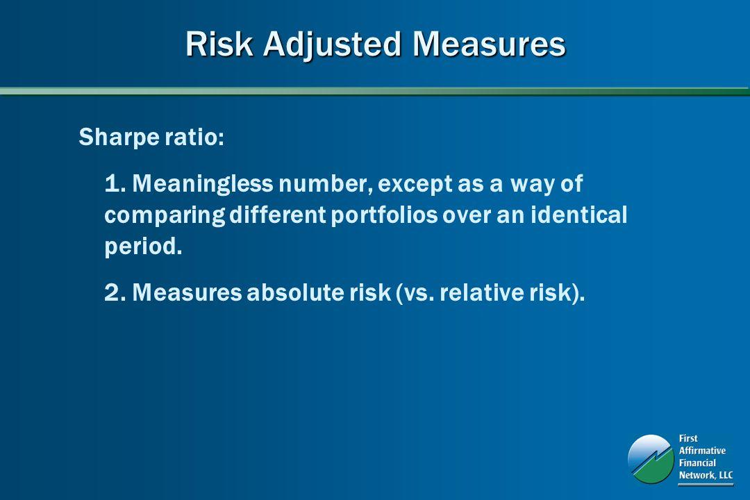 Risk Adjusted Measures Sharpe ratio: 1.