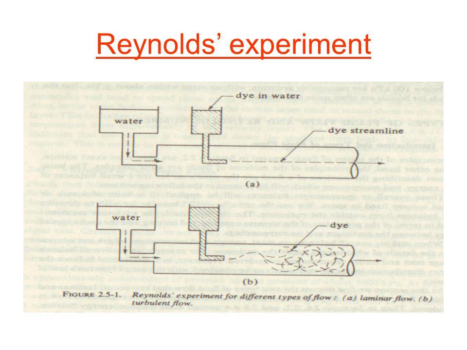 Reynolds experiment