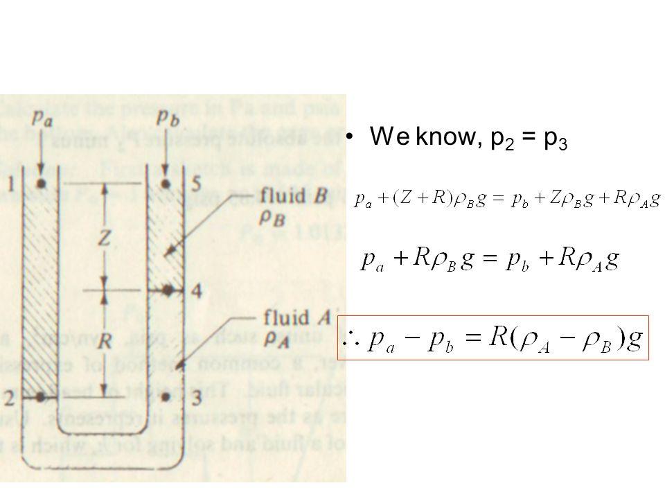 We know, p 2 = p 3